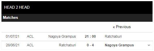 Lịch sử đối đầu Nagoya vs Ratchaburi