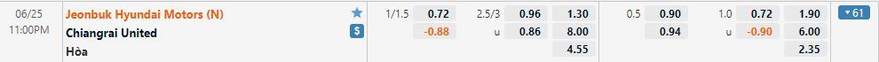 Tỷ lệ kèo Jeonbuk Motors vs Chiangrai