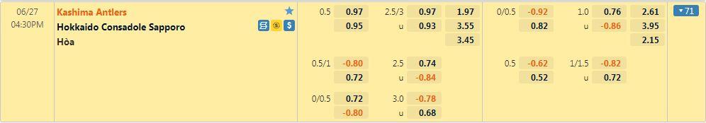Tỷ lệ kèo Kashima vs Sapporo