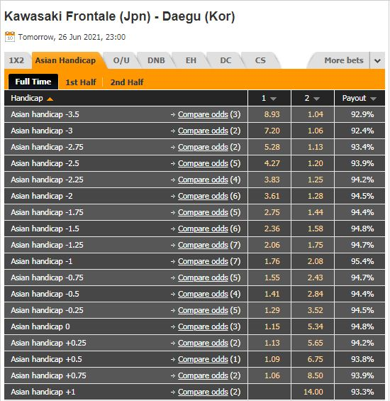 Tỷ lệ kèo Kawasaki Frontale vs Daegu