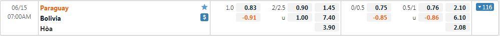 Tỷ lệ kèo Paraguay vs Bolivia