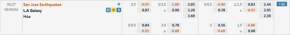 Tỷ lệ kèo San Jose vs LA Galaxy
