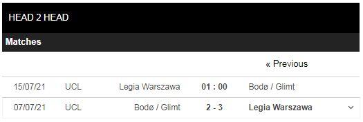Lịch sử đối đầu Legia vs Bodo Glimt