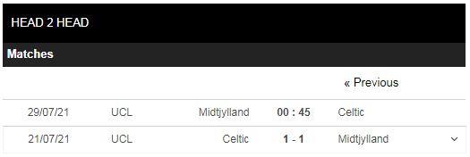 Lịch sử đối đầu Midtjylland vs Celtic
