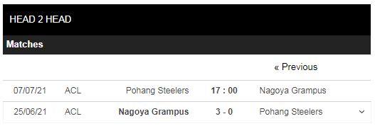 Lịch sử đối đầu Pohang Steelers vs Nagoya Grampus