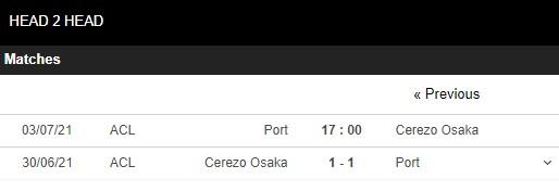 Lịch sử đối đầu Port vs Cerezo Osaka