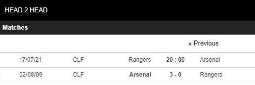 Lịch sử đối đầu Rangers vs Arsenal
