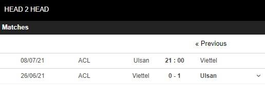 Lịch sử đối đầu Ulsan Hyundai vs Viettel