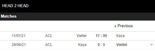 Lịch sử đối đầu Viettel vs Kaya