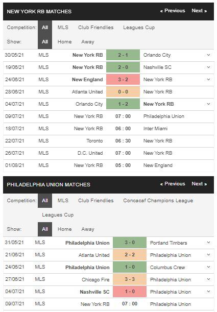 Phong độ New York RB vs Philadelphia