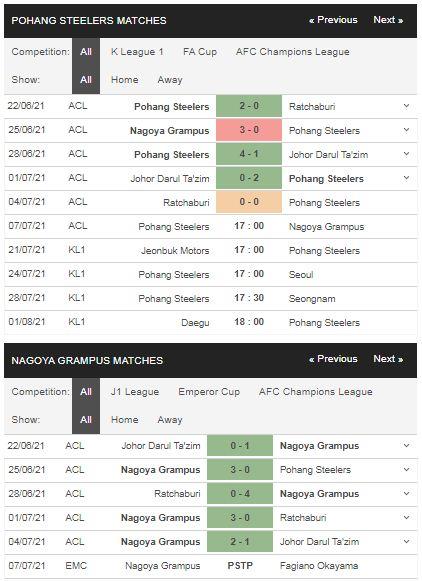 Phong độ Pohang Steelers vs Nagoya Grampus