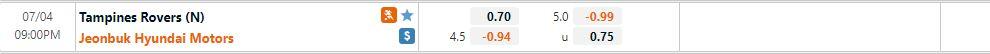 Tỷ lệ kèo Tampines vs Jeonbuk