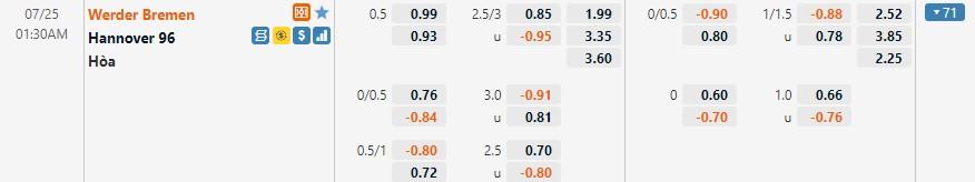 Tỷ lệ kèo Bremen vs Hannover