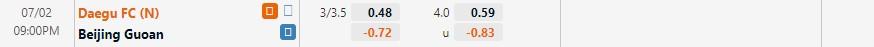 Tỷ lệ kèo Daegu vs Guoan Bắc Kinh