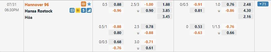 Tỷ lệ kèo Hannover vs Hansa Rostock