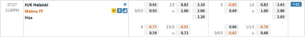 Tỷ lệ kèo HJK vs Malmo FF