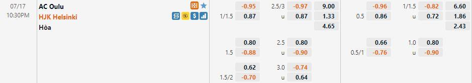 Tỷ lệ kèo Oulu vs HJK