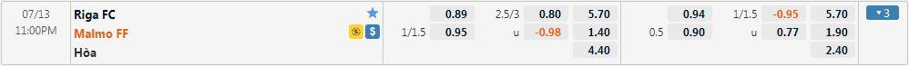 Tỷ lệ kèo Riga vs Malmo