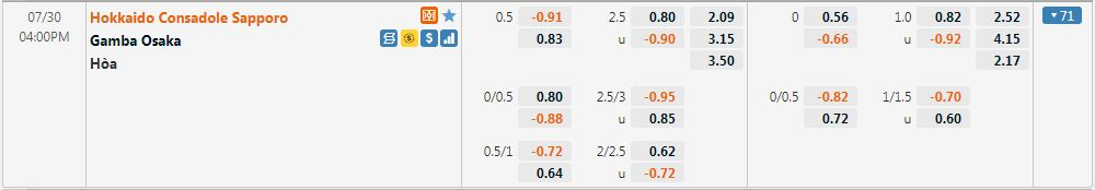 Tỷ lệ kèo Sapporo vs Gamba Osaka