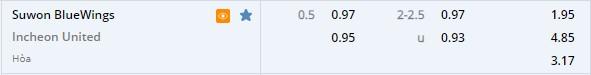 Tỷ lệ kèo Suwon Bluewings vs Incheon