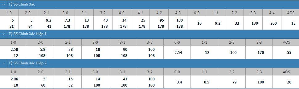 Tỷ lệ kèo tỷ số chính xác Guadeloupe vs Jamaica