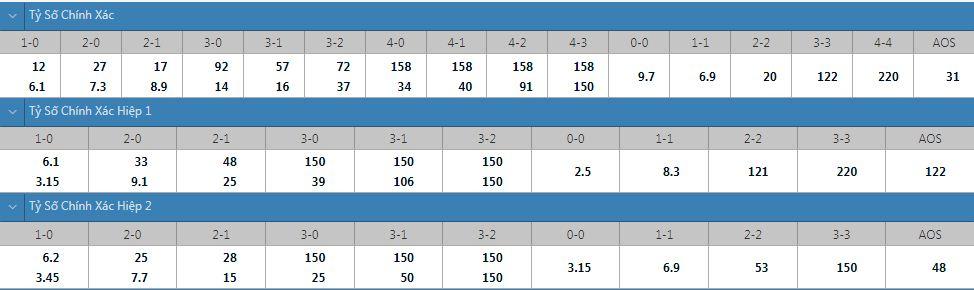 Tỷ lệ kèo tỷ số chính xác Haka vs KuPS