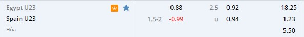 Tỷ lệ kèo U23 Ai Cập vs U23 Tây Ban Nha