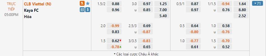 Tỷ lệ kèo Viettel vs Kaya