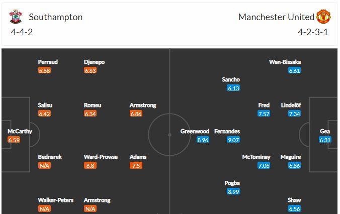 Đội hình Southampton vs Man United