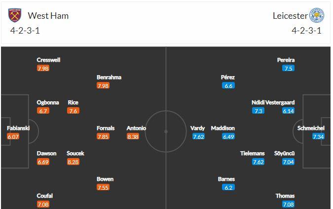 Đội hình West Ham vs Leicester