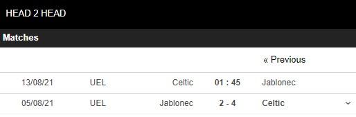 Lịch sử đối đầu Celtic vs Jablonec