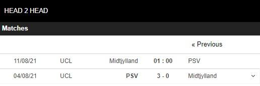 Lịch sử đối đầu Midtjylland vs PSV