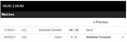 Lịch sử đối đầu Shakhtar Donetsk vs Genk