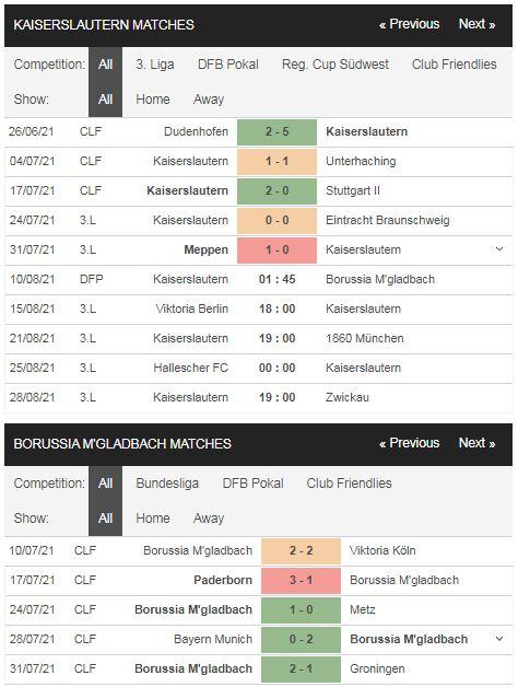 Phong độ Kaiserslautern vs Gladbach