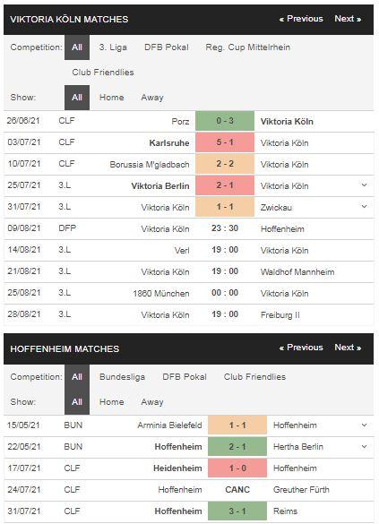 Phong độ Viktoria vs Hoffenheim