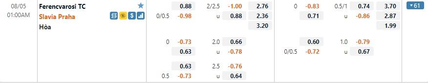 Tỷ lệ kèo Ferencvaros vs Slavia Prague