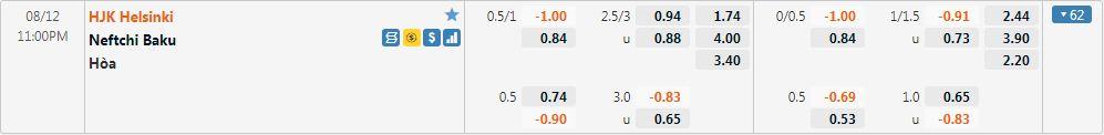Tỷ lệ kèo HJK vs Neftchi Baku
