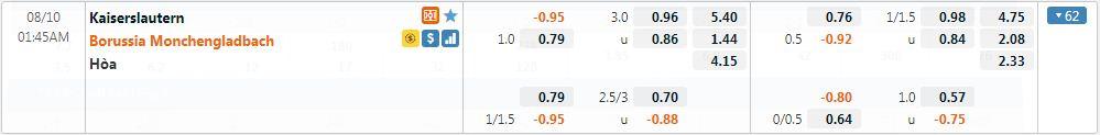 Tỷ lệ kèo Kaiserslautern vs Gladbach
