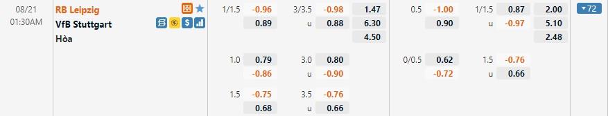 Tỷ lệ kèo Leipzig vs Stuttgart