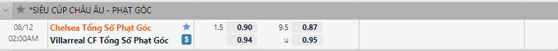 Tỷ lệ kèo phạt góc Chelsea vs Villarreal