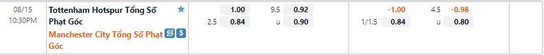Tỷ lệ kèo phạt góc Tottenham vs Man City