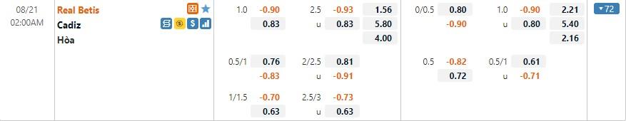 Tỷ lệ kèo Real Betis vs Cadiz