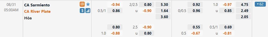 Tỷ lệ kèo Sarmiento vs River Plate