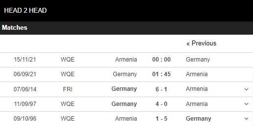 Lịch sử đối đầu Đức vs Armenia