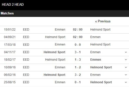 Lịch sử đối đầu Helmond Sport vs Emmen