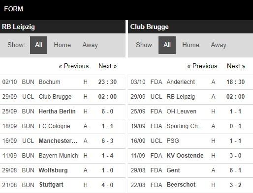 Phong độ Leipzig vs Brugge
