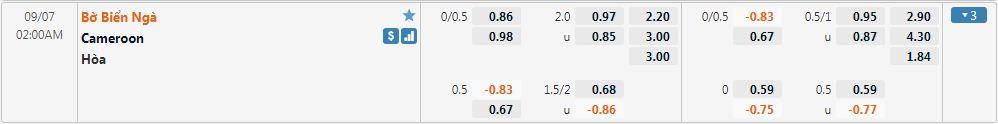 Tỷ lệ kèo Bờ Biển Ngà vs Cameroon