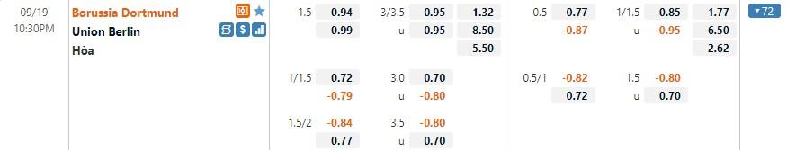 Tỷ lệ kèo Dortmund vs Union Berlin