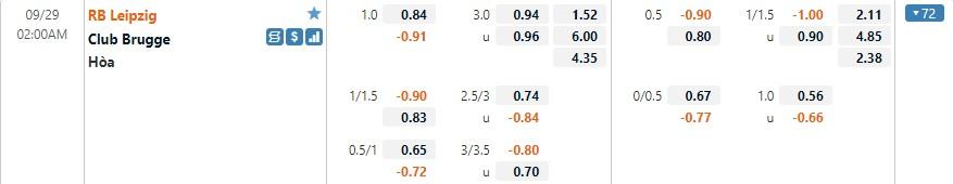 Tỷ lệ kèo Leipzig vs Brugge