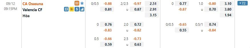 Tỷ lệ kèo Osasuna vs Valencia